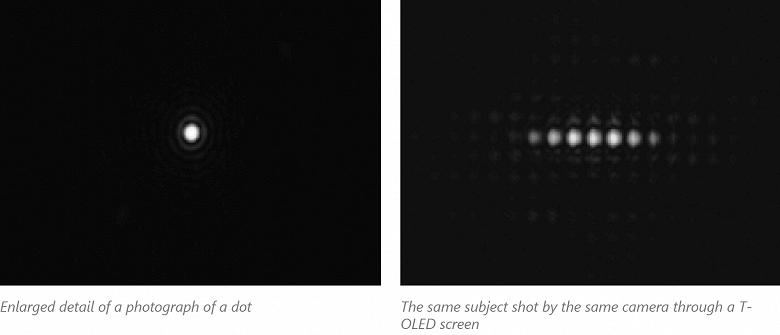 Microsoft решила главную проблему «скрытых» камер будущих флагманов