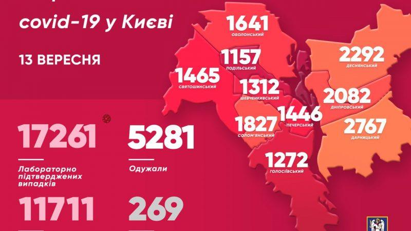Коронавирус. В Киеве – трое умерших от COVID-19: карта по районам