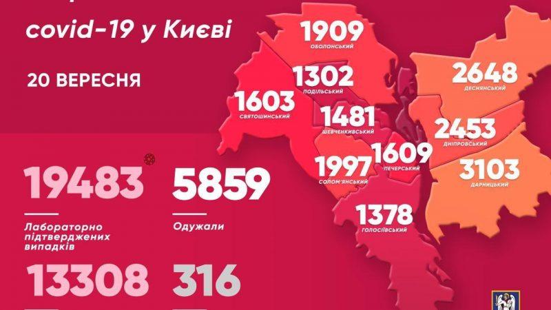 Коронавирус. Суточная заболеваемость в Киеве удерживается на высоком уровне: динамика