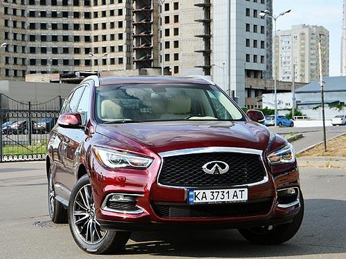 Как за год изменилась популярность гибридных автомобилей в Украине. Рейтинг по моделям