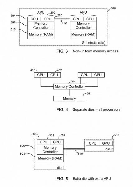 Может ли PlayStation 5 Pro получить два графических процессора? У Sony уже есть соответствующий патент