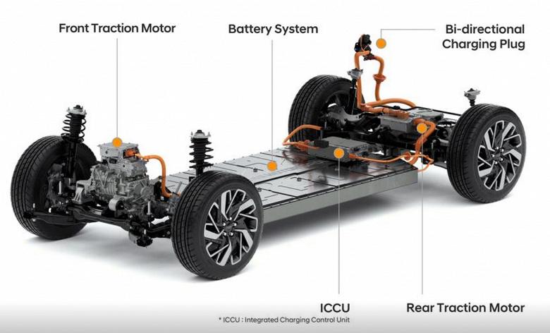 Hyundai Motor выпустит специализированную платформу для электромобилей