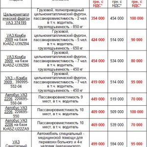 УАЗы доступны со скидкой до 100 000 грн.