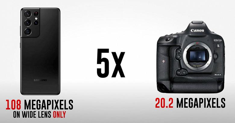 Можно ли взять числом? Камеру смартфона Samsung Galaxy S21 Ultra разрешением 108 Мп сравнили с камерой Canon 1DX II разрешением 20,2 Мп