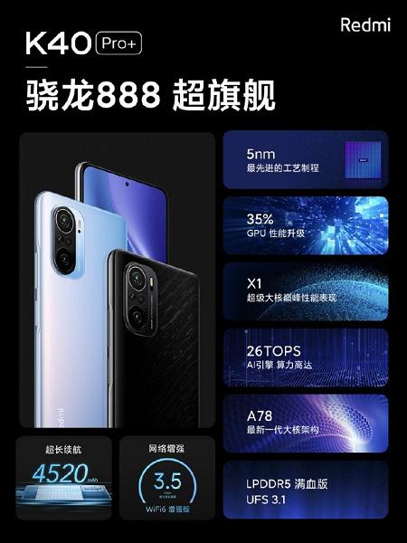 Топовый экран Samsung AMOLED, Snapdragon 888 и 100-мегапиксельная камера за 430 долларов. В Китае стартуют продажи Redmi K40 Pro+