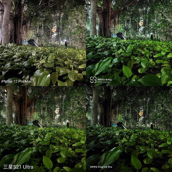 Meizu 18 Pro в сложных условиях фотографирует лучше iPhone 12 Pro Max, Samsung Galaxy S21 Ultra и Oppo Find X3 Pro