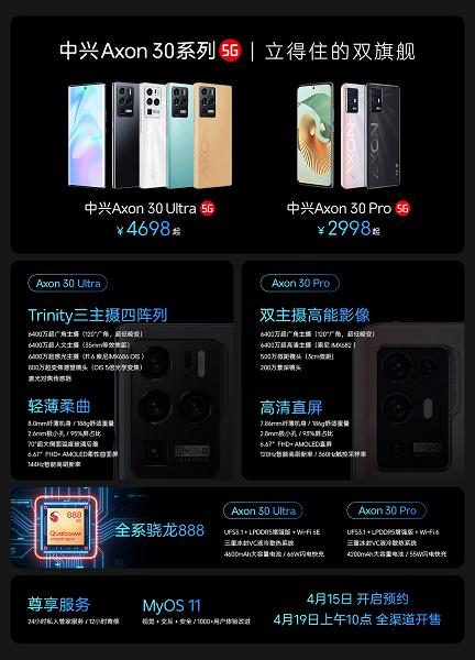 Snapdragon 888 и три 64-мегапиксельных датчика. Смартфон с «сильнейшей камерой 2021 года» поступает в продажу в Китае