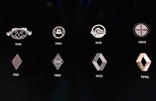В чем Renault видит свое будущее