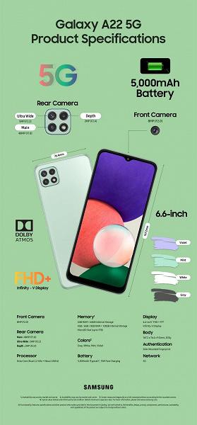 5000 мА·ч, экран AMOLED, 90 Гц и 48 Мп. Представлен Galaxy A22 – один из самых доступных смартфонов Samsung с оптической стабилизацией