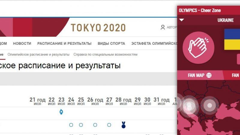 Олимпийские игры-2020. МОК на карте мира отделил Крым границей от Украины
