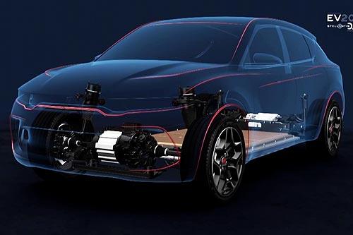 Stellantis анонсировал электрические мускул-кары, снижение стоимости батарей и 30 млрд. евро инвестиций - Stellantis