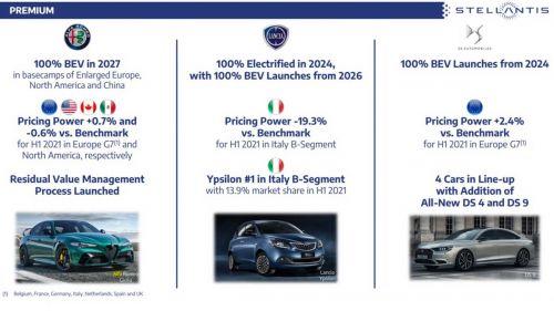 Stellantis обнародовал свою стратегию по электромобилям и придумал новый путь для Alfa Romeo