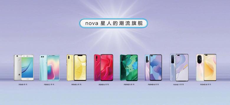 Смартфоны Huawei Nova преодолели рубеж в 190 миллионов за пять лет