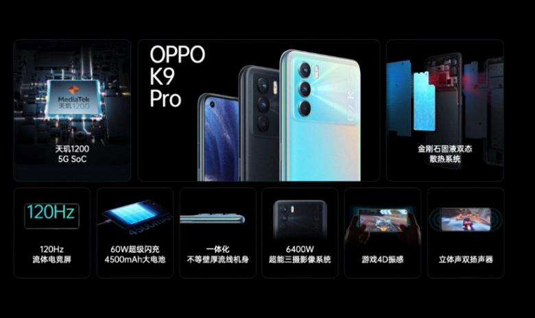 Экран AMOLED 120 Гц, 64 Мп, 4500 мА·ч и 60 Вт. Представлен Oppo K9 Pro 5G